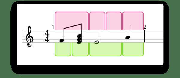 Musical events vs beats