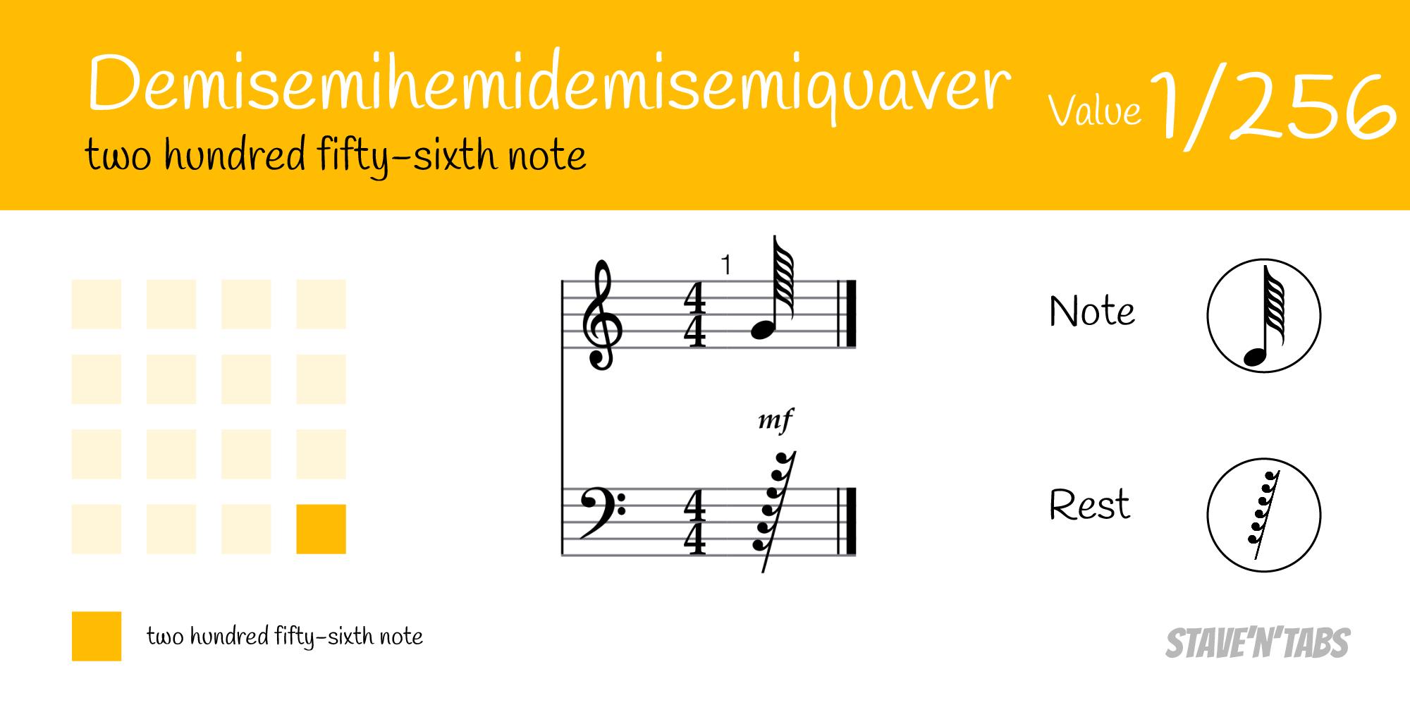 Demisemihemidemisemiquaver - Two hundred fifty-sixth note (1/256)