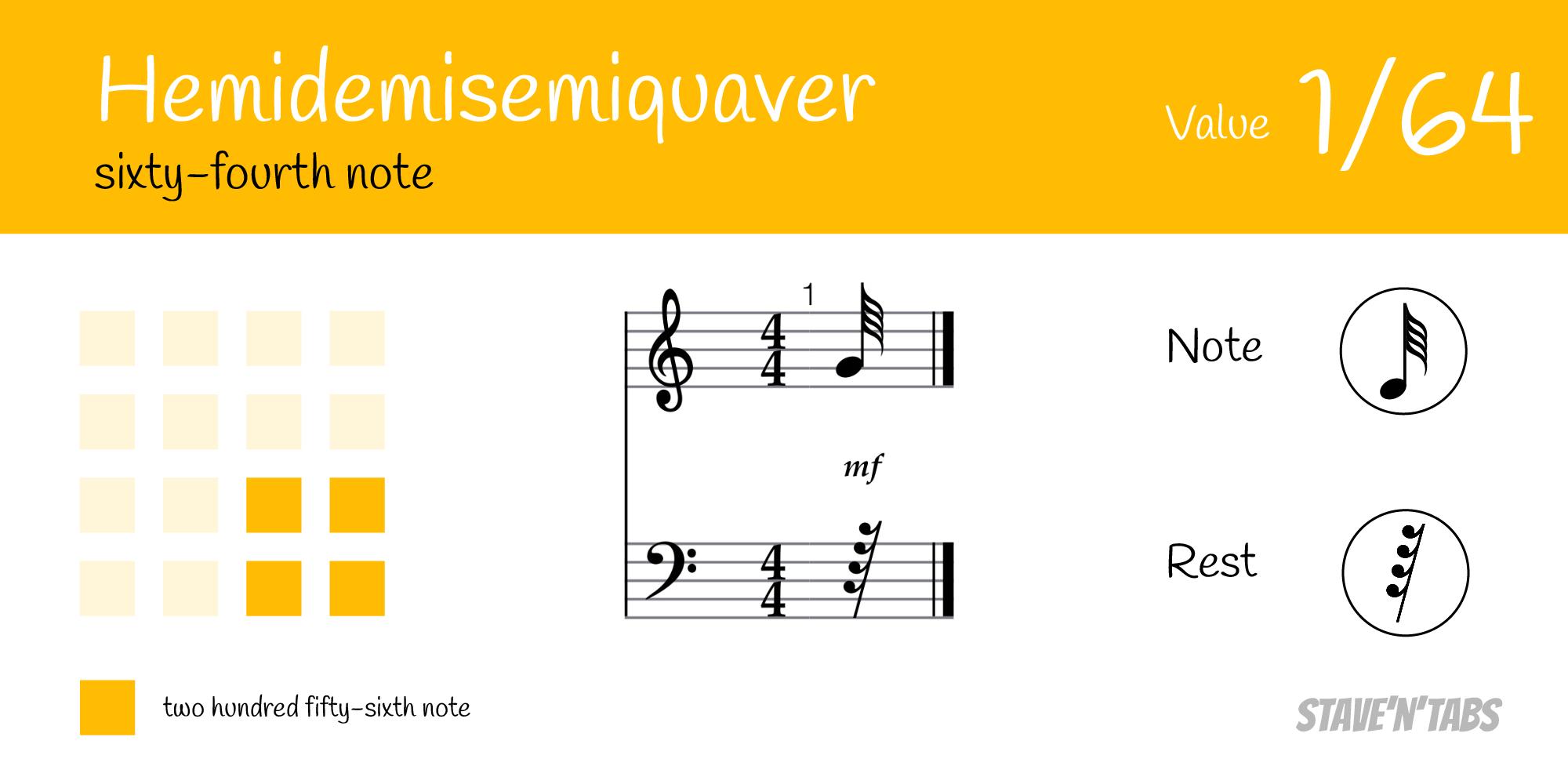 Hemidemisemiquaver - Sixty-fourth note (1/64)