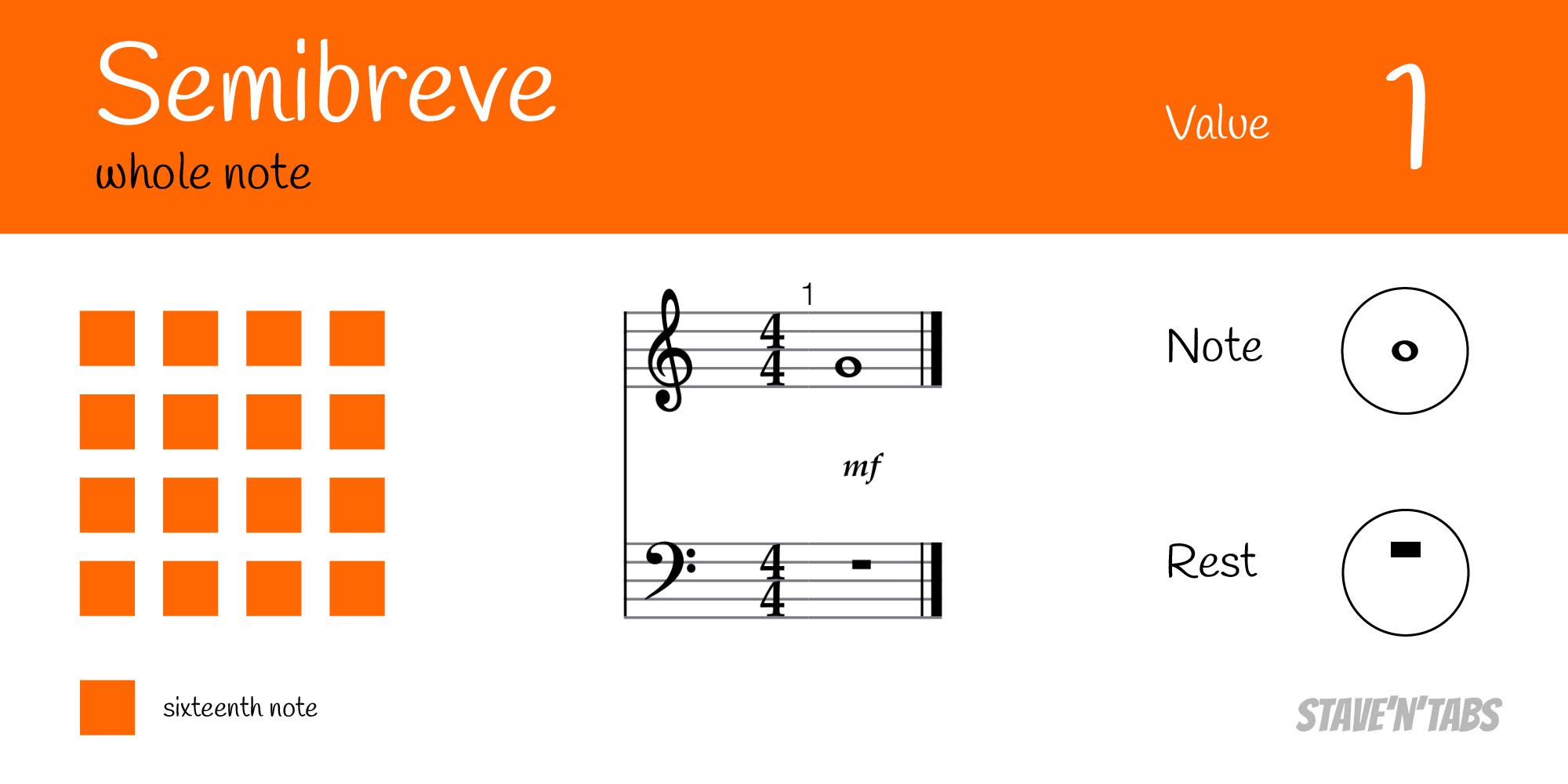 Semibreve - Whole note (1)
