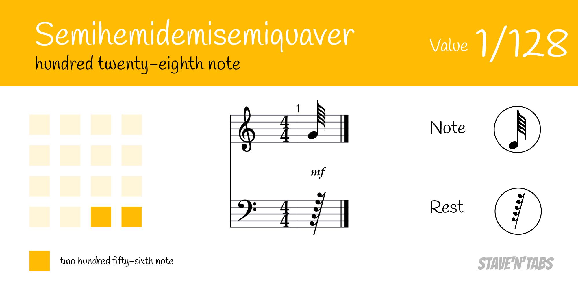 Semihemidemisemiquaver - Hundred twenty-eighth note (1/128)