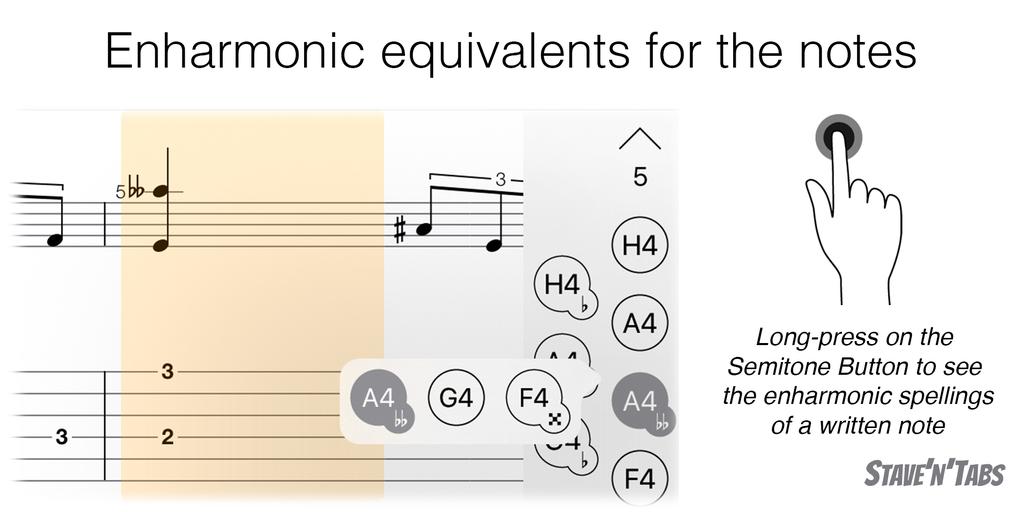 Stave'n'Tabs 2.5: Enharmonic