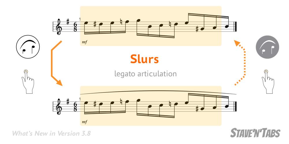 Stave'n'Tabs 3.8: Slurs
