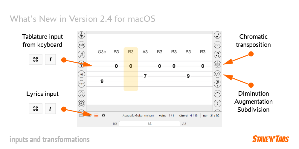Stave'n'Tabs macOS 2.4: Lyrics, Tablatures and Transformations