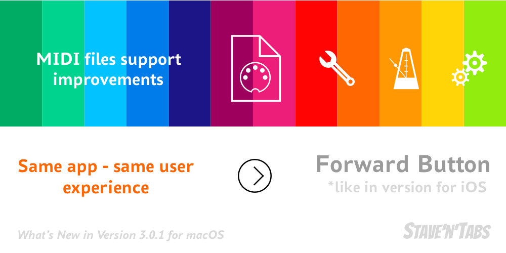 Stave'n'Tabs macOS 3.0.1: Forward Button like in iOS version